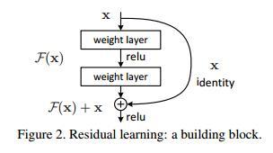 《(原创)推荐&学习记录 | 跟上AI时代论文推荐(图像分类部分)》